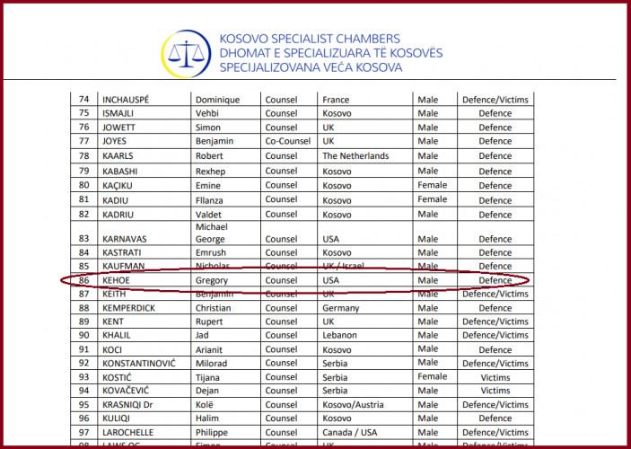 Spisak advokata na kojem je Greg Kiho
